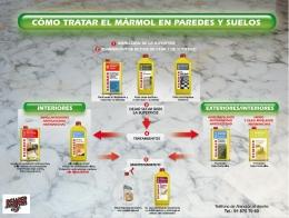 Cuidado y tratamiento del mármol