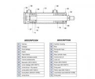 CILINDROS ISO 3320 DESCRIPCION PARTES DE CILINDRO
