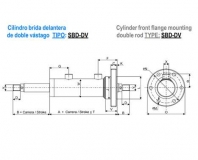 ISO 3320 DOBLE VASTAGO - BRIDA DELANTERA - SBD/DV