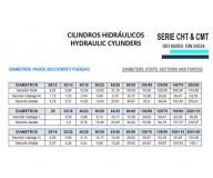 CILINDRO HIDRAULICO ISO 6020 2 DETERMINACION DE CILINDRO