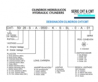 CILINDRO HIDRAULICO ISO 6020 2 DESIGNACION DE CILINDRO