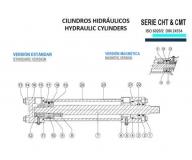 CILINDRO HIDRAULICO ISO 6020 2 DESCRIPCION PARTES DE CILINDRO