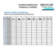 CILINDRO HIDRAULICO ISO 6020 2 CALCULO PESOS DE CILINDRO