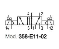 Mod. 358-E11-02
