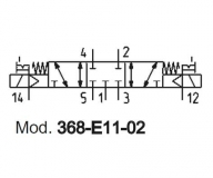 Mod. 368-E11-02