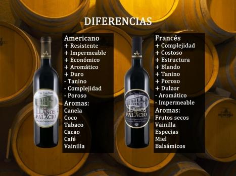 Roble Americano o Roble Francés, ¿Cuál es la diferencia?