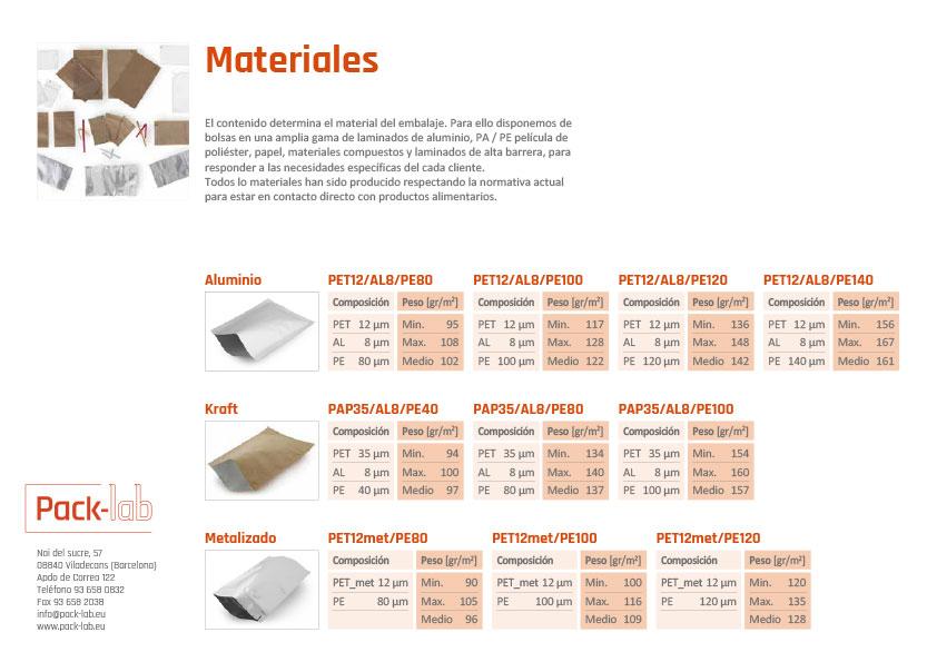 Materiales de bolsas
