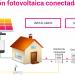 Instalación Fotovoltaica Autconsumo